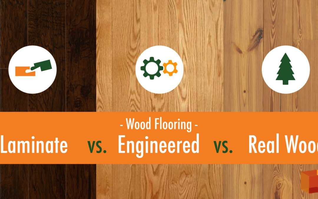Wood Flooring: Laminate vs Engineered vs Real Wood - kitchen ...